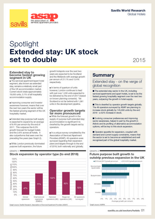 Savills article on UK stock